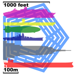 Pentagon compared by size to other famous structures